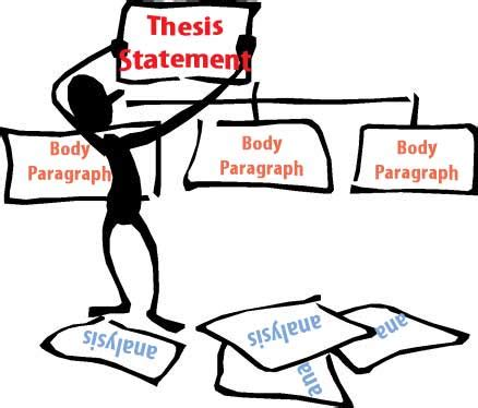 Psychology: Essay on Psychology College Essays
